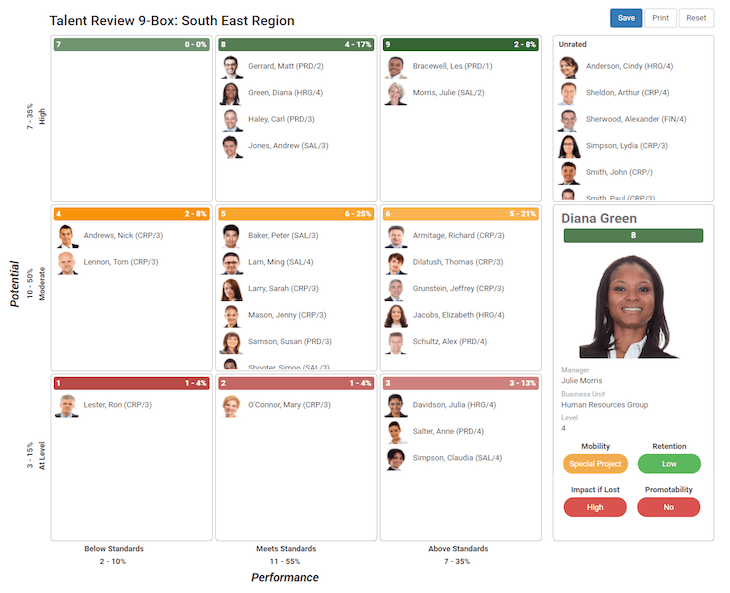 Talent Review 9-Box Screenshot | Talent Management | Pilat